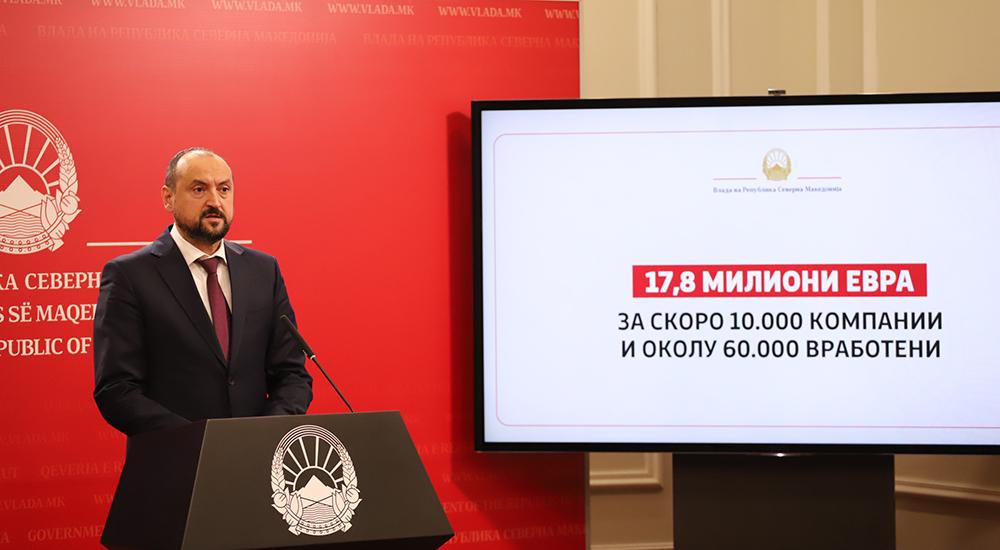 Шестиот пакет мерки предвидува 17,8 милиони евра за 10 илјади фирми и 60 илјади вработени
